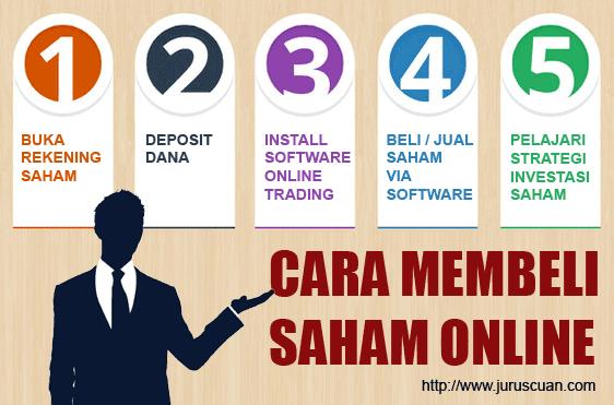 Cara Membeli Saham Online