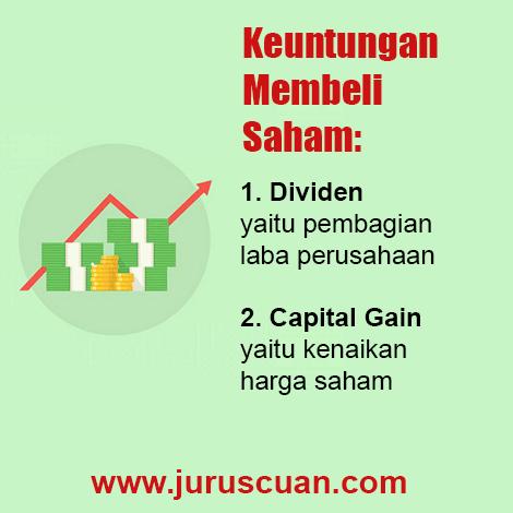 keuntungan trading saham bagaimana melakukan forex trading di indonesia online
